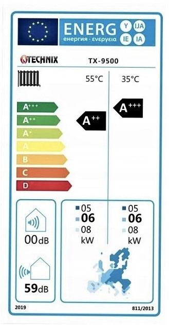Pompa ciepła Technix 9,5kW CKMET 04